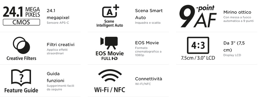 Cano EOS 2000D_caratteristiche copia
